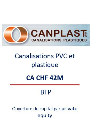canplast