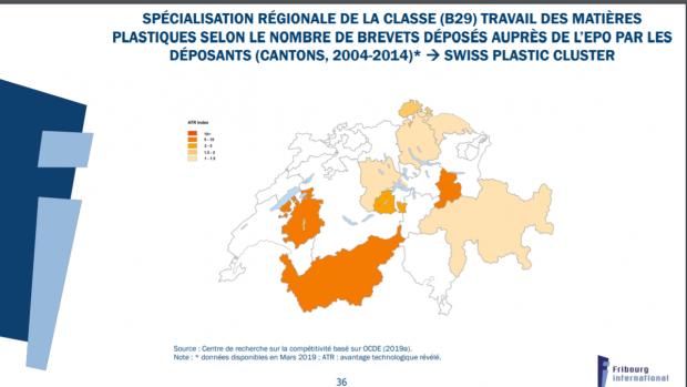 Compétitivité Fribourg - matières plastiques